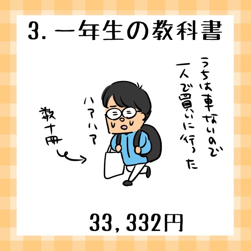 高校受験04