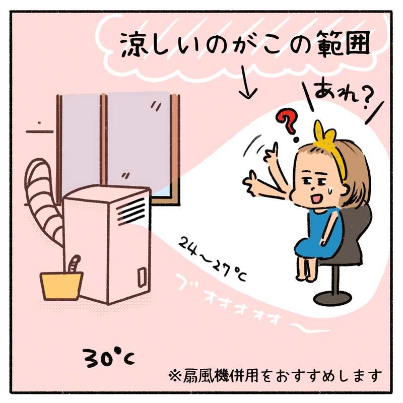 スポットクーラー漫画04
